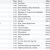 Big T Bag's Monthly Mix – April_2010